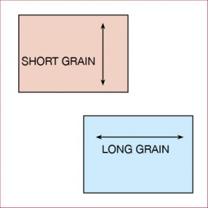 Grain Direction