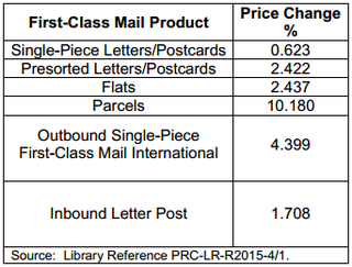 What Is The Postage Rate For A Letter.Usps Mediascope Inc